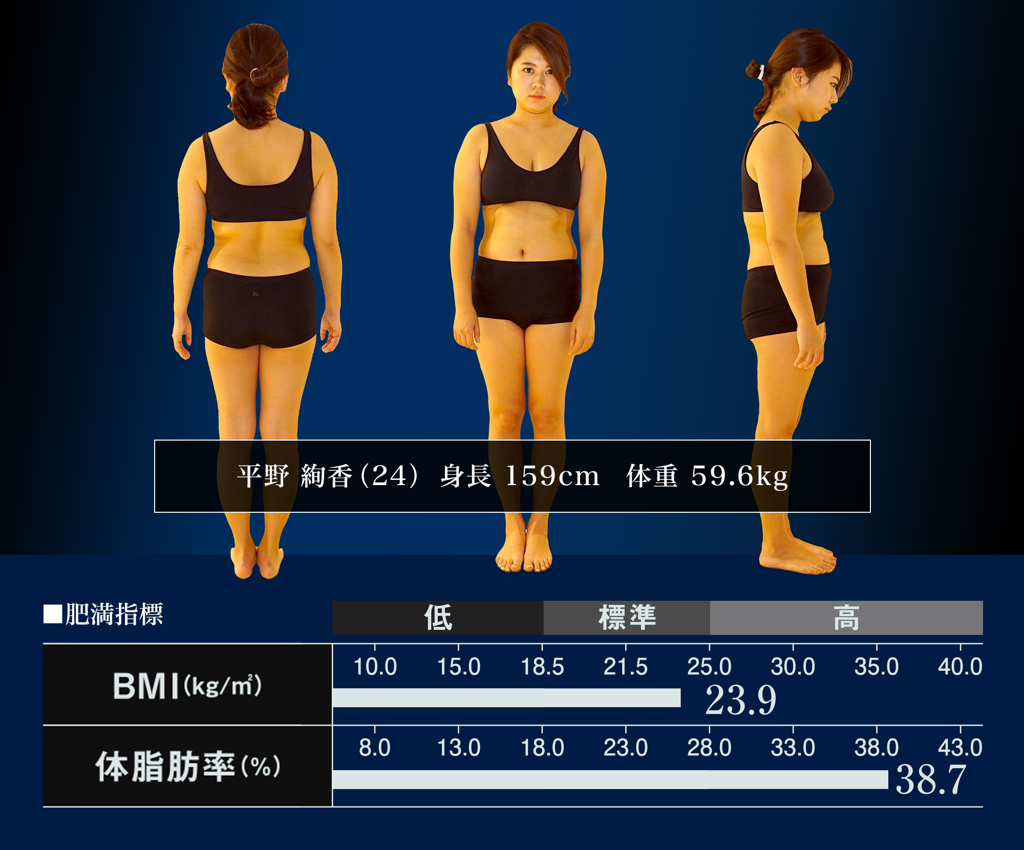 平野 絢香(24)Height 159cm Weight59.6kg