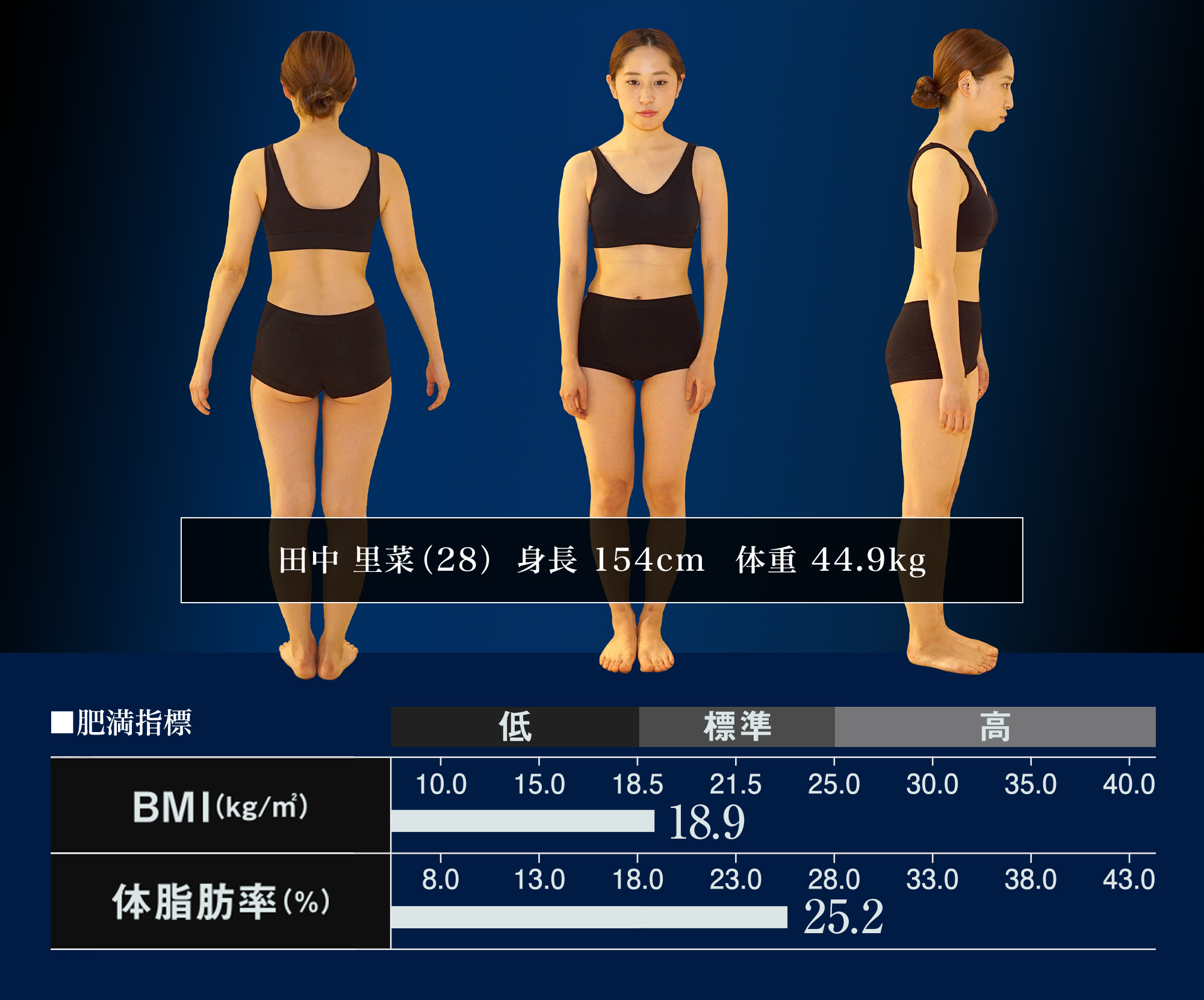 田中里菜(28)Height 154cm Weight44.9kg