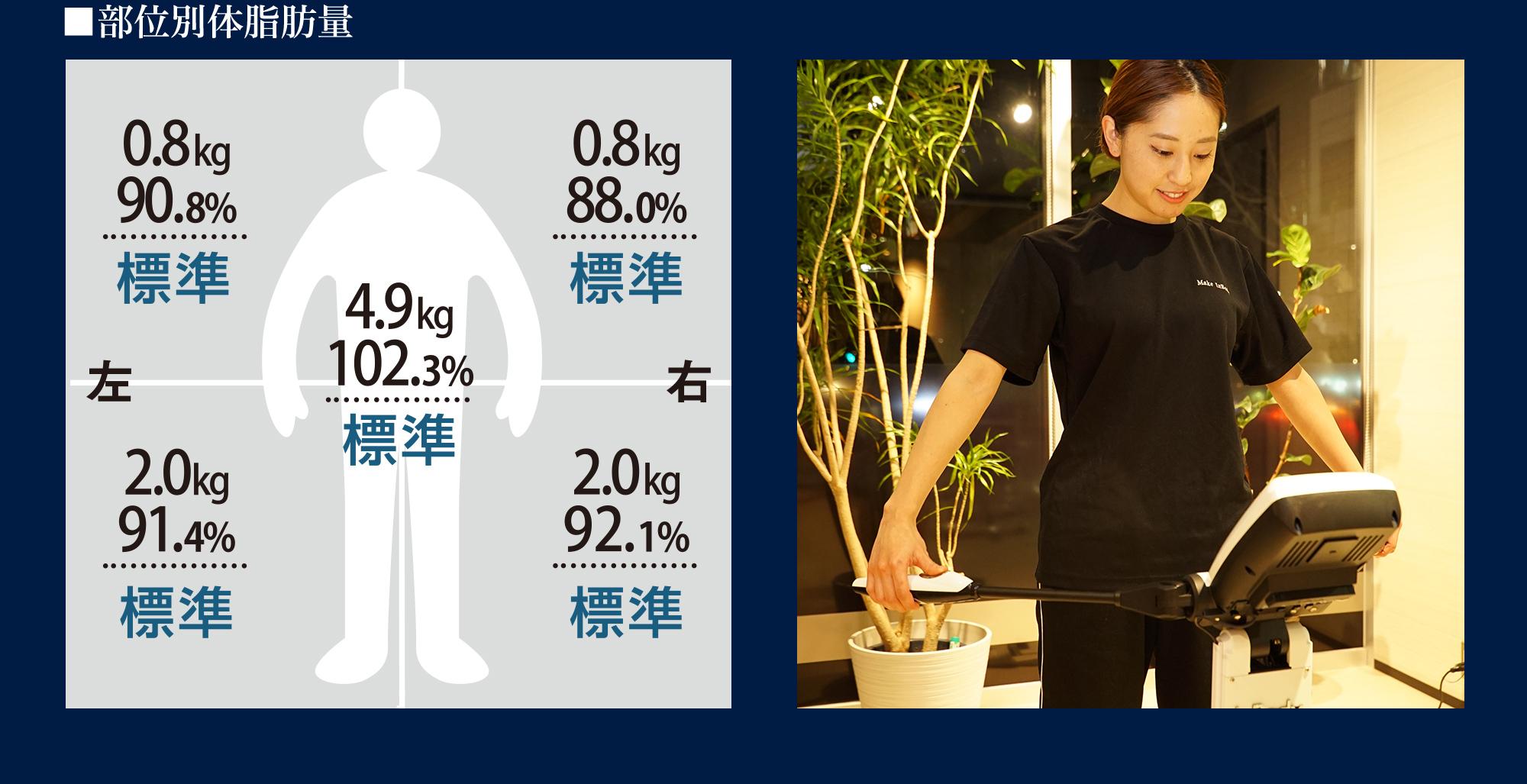 田中里菜(28)Height 154cm Weight44.9kg
